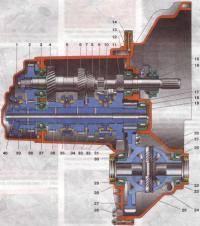 Коробка передач: 1 - задняя крышка картера коробки передач; 2 - ведущая шестерня V передачи; 3 - шариковый подшипник...