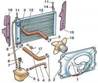Нива : Как поставить дополнительные вентиляторы для охлаждения радиатора